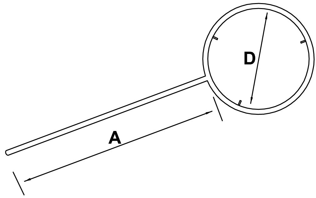 pierścienie zamknięte - schemat